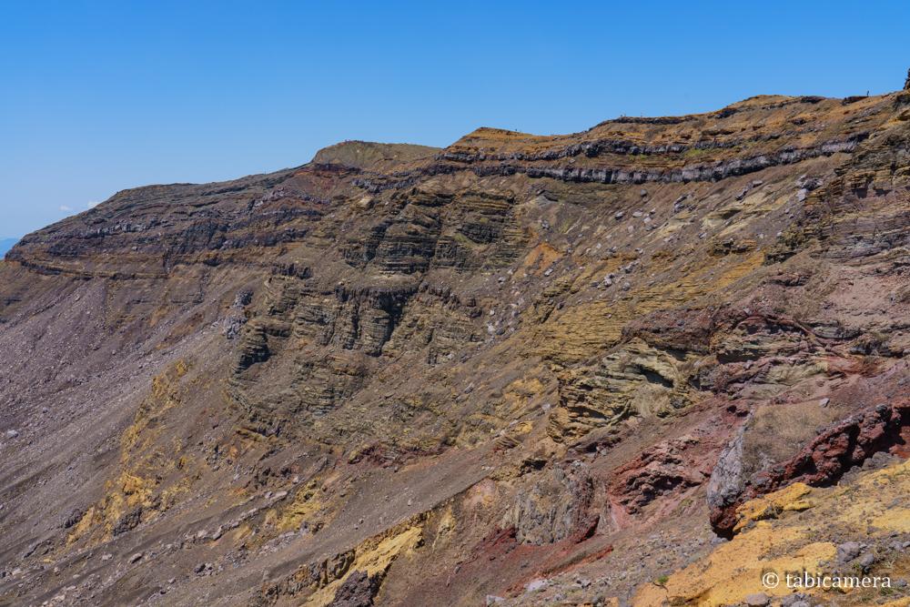 阿蘇火山 地層